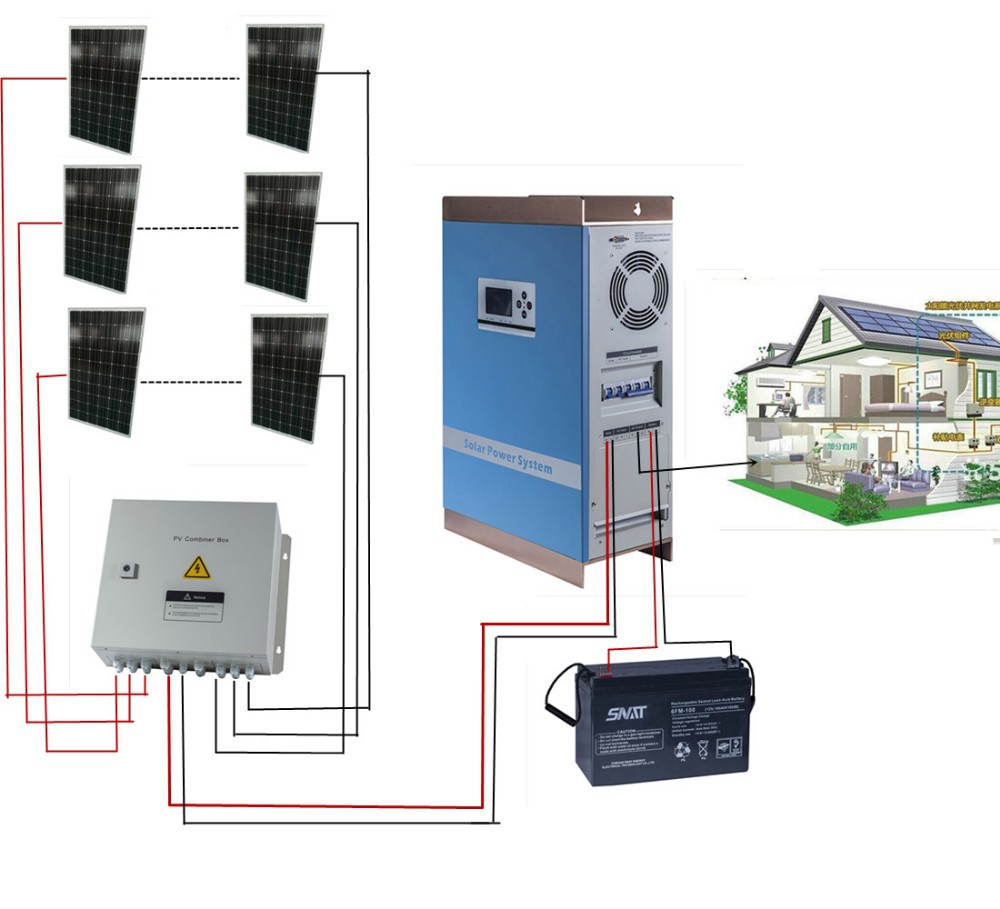 power inverter 6kw 96VDC hybrid solar inverter