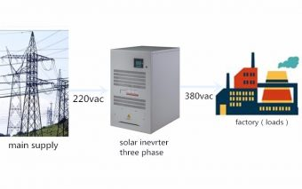 Snadi power inverter  with IGBT function  from inverter factory